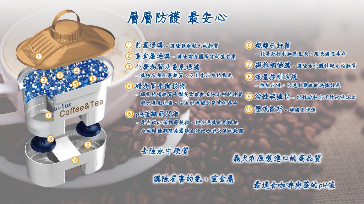 長效八周 咖啡與茶專用濾芯 4