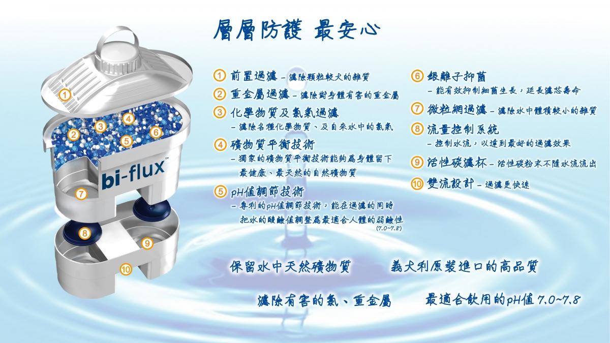 西西里系列 高效雙流濾水壺 3L 5
